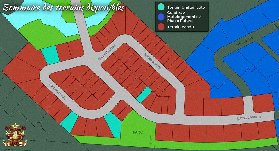 Sommaire des terrains disponibles (2016)