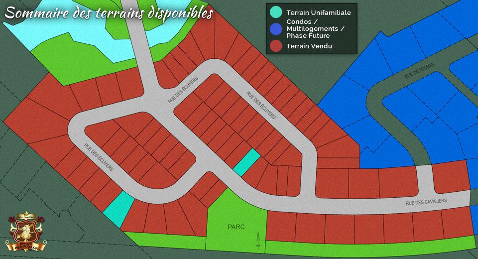 Sommaire des terrains disponibles (2017)